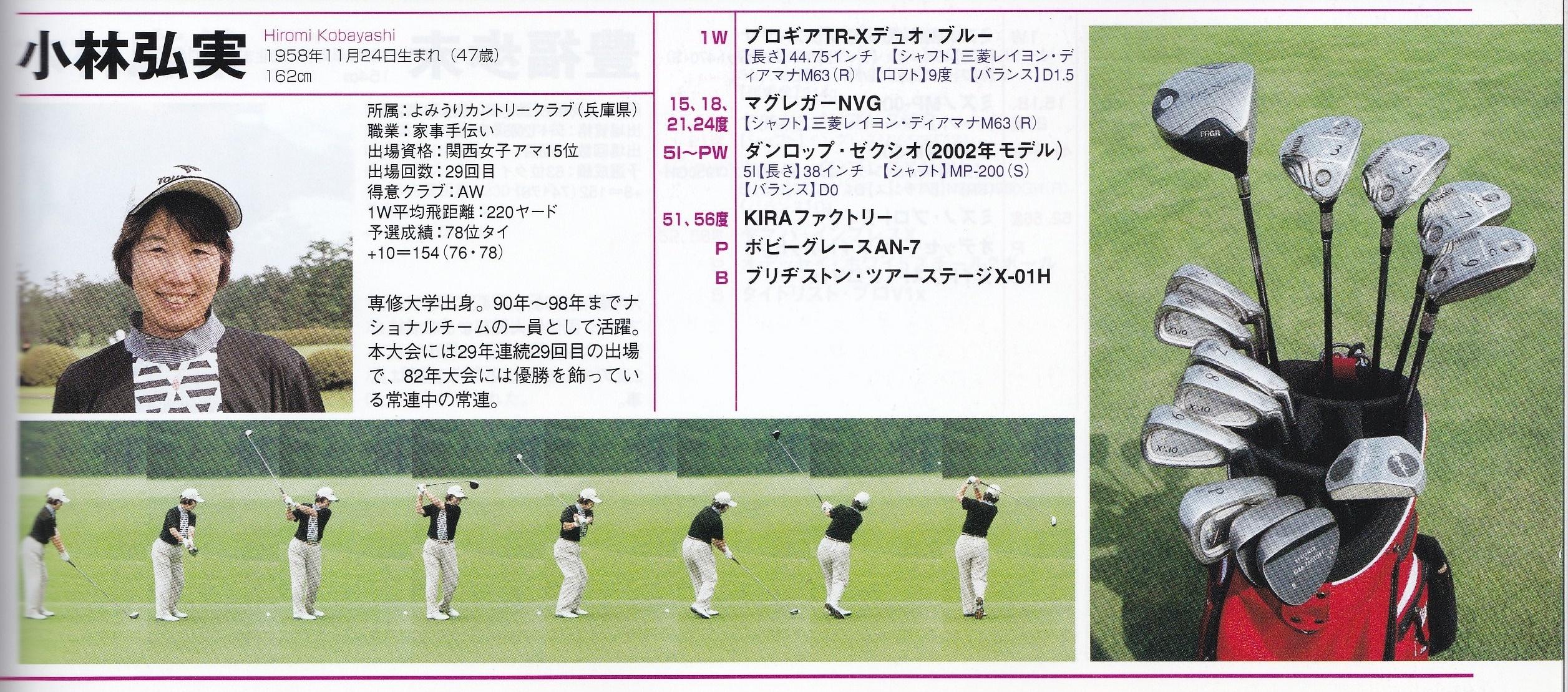 2006.9 Golf Style Japan women's amateur club's setting