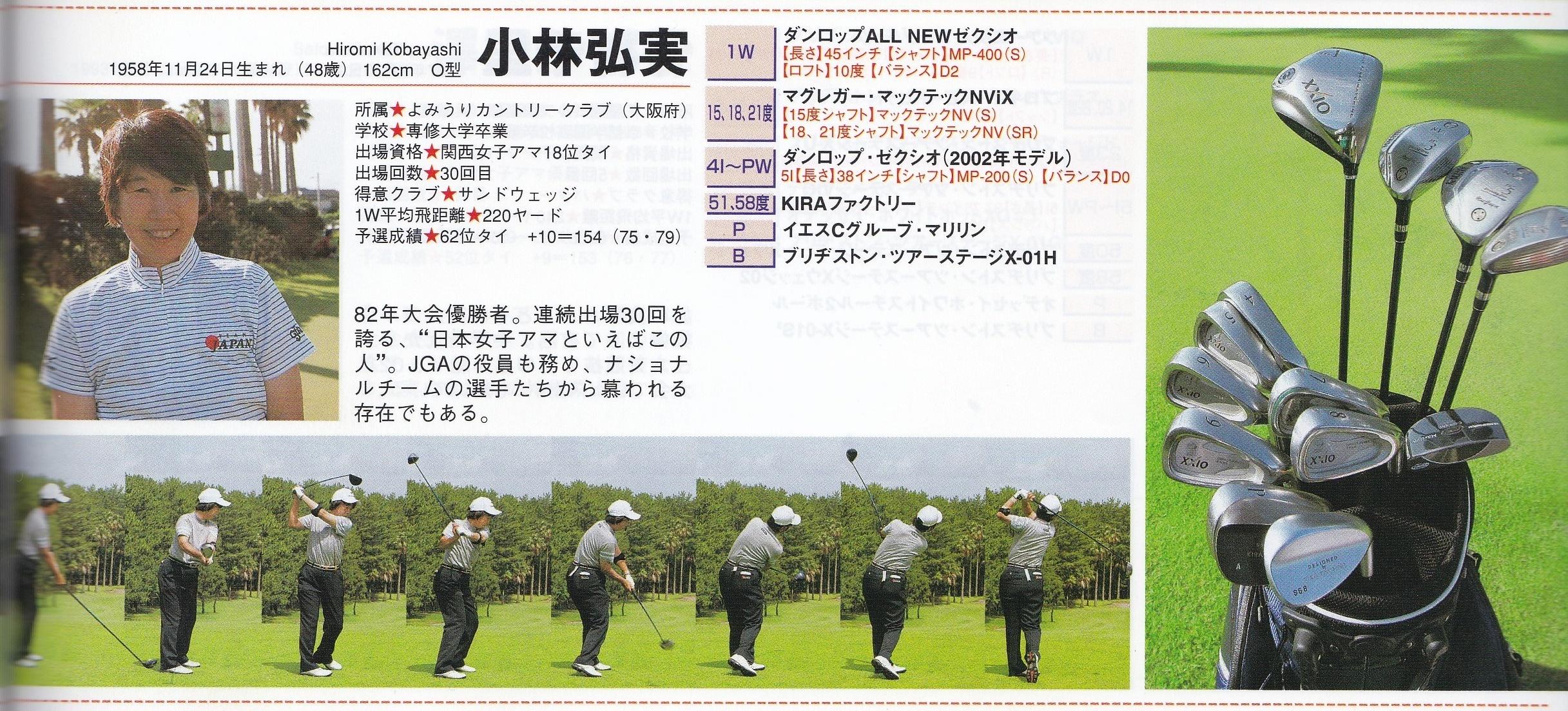 2007.9 Golf Style Japan women's amateur club's setting